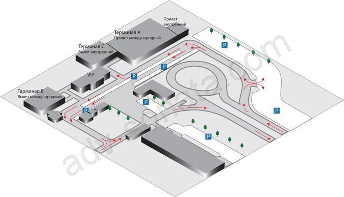 аэропорта Симферополь